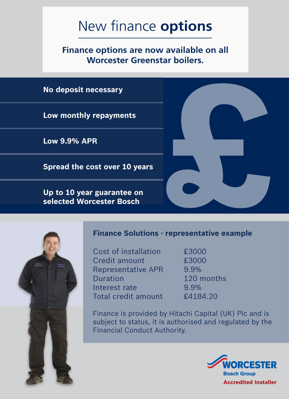 Boiler Finance Taunton